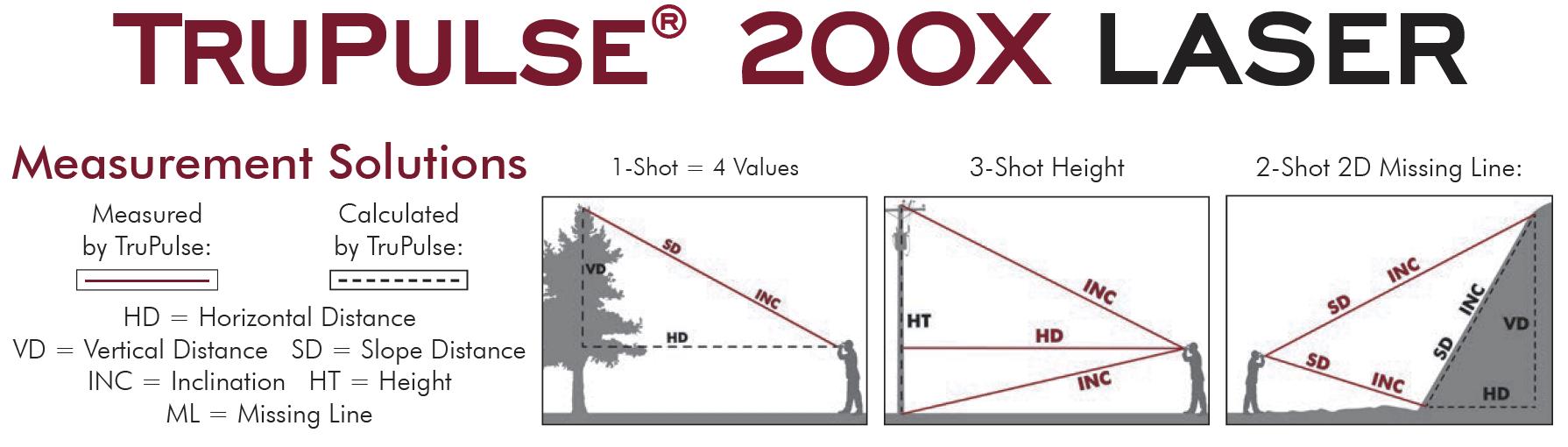 Measurements-200x